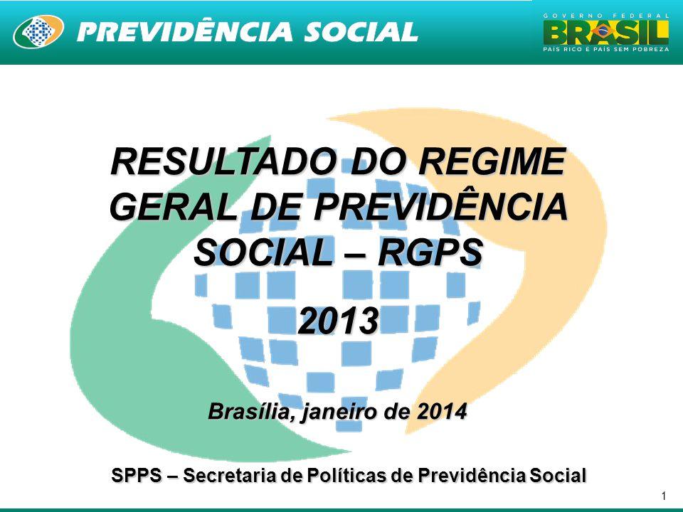 1 RESULTADO DO REGIME GERAL DE PREVIDÊNCIA SOCIAL – RGPS 2013 Brasília, janeiro de 2014 SPPS – Secretaria de Políticas de Previdência Social