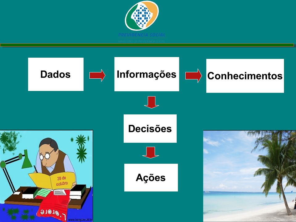 DIPR – ETAPA 1 Órgãos e entidades que possuem segurados do RPPS:  Unidade Gestora;  Administração Direta Executivo; Legislativo;  Admin.