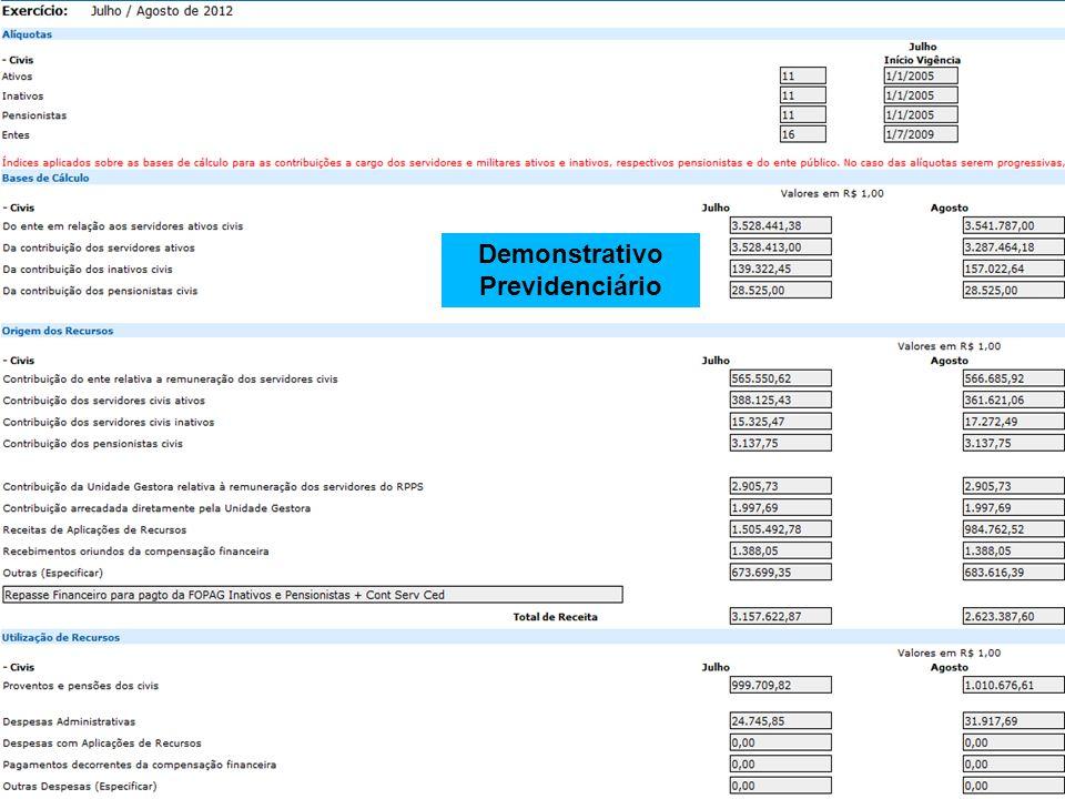 Demonstrativo Previdenciário: Bases de cálculo das contribuições devidas Alíquotas Valores das Contribuições devidas Demais receitas e despesas do RPPS Saldos financeiros Remunerações brutas, quantidades de segurados Comprovante do Repasse: Bases de cálculo das contribuições devidas Valores das contribuições repassadas Deduções Parcelas de parcelamento Aportes Separação entre os dados das folhas do ente e da unidade gestora do RPPS SITUAÇÃO ATUAL