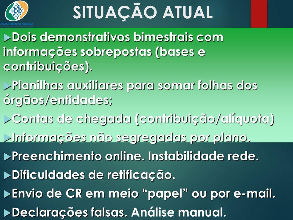 DRAA 2013 – Instruções de Preenchimento OBRIGADO!!.