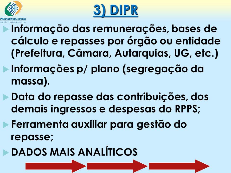 3) DIPR  Informação das remunerações, bases de cálculo e repasses por órgão ou entidade (Prefeitura, Câmara, Autarquias, UG, etc.)  Informações p/ p