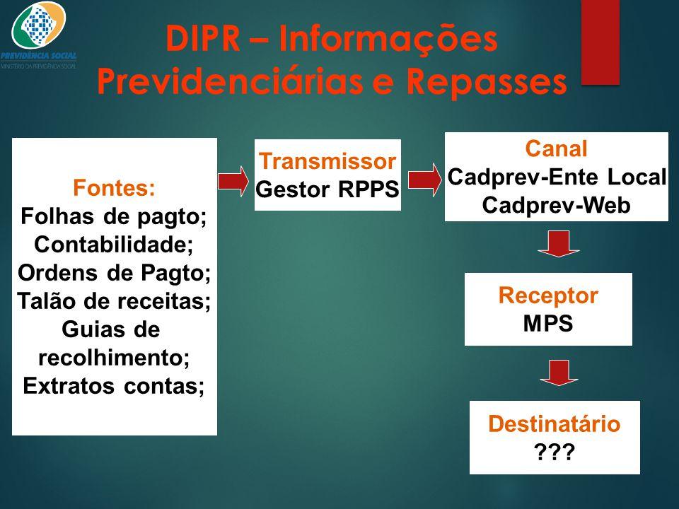 DIPR – Informações Previdenciárias e Repasses Fontes: Folhas de pagto; Contabilidade; Ordens de Pagto; Talão de receitas; Guias de recolhimento; Extra
