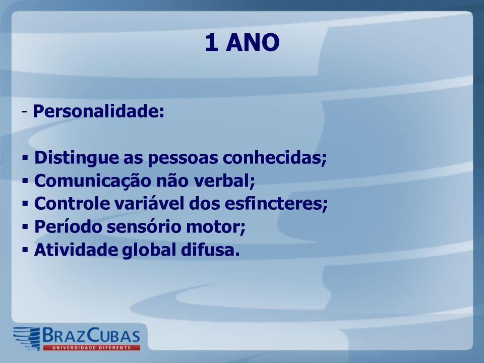 1 ANO - Personalidade:  Distingue as pessoas conhecidas;  Comunicação não verbal;  Controle variável dos esfincteres;  Período sensório motor;  A
