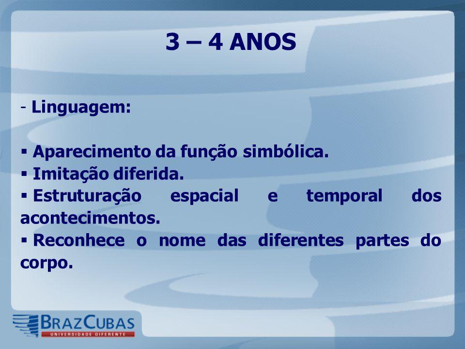 3 – 4 ANOS - Linguagem:  Aparecimento da função simbólica.  Imitação diferida.  Estruturação espacial e temporal dos acontecimentos.  Reconhece o