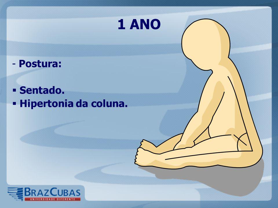 1 ANO - Postura:  Sentado.  Hipertonia da coluna.
