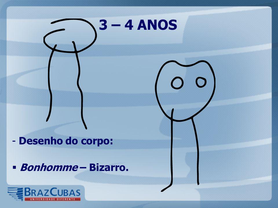 3 – 4 ANOS - Desenho do corpo:  Bonhomme – Bizarro.