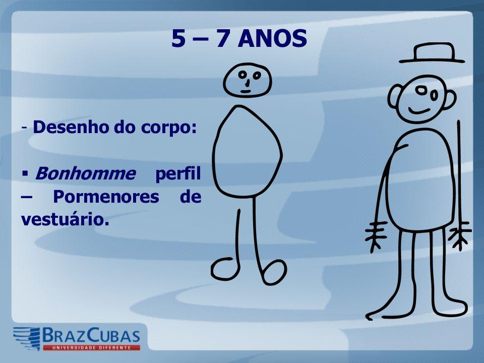5 – 7 ANOS - Desenho do corpo:  Bonhomme perfil – Pormenores de vestuário.