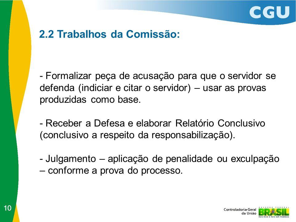 2.2 Trabalhos da Comissão: - Formalizar peça de acusação para que o servidor se defenda (indiciar e citar o servidor) – usar as provas produzidas como base.