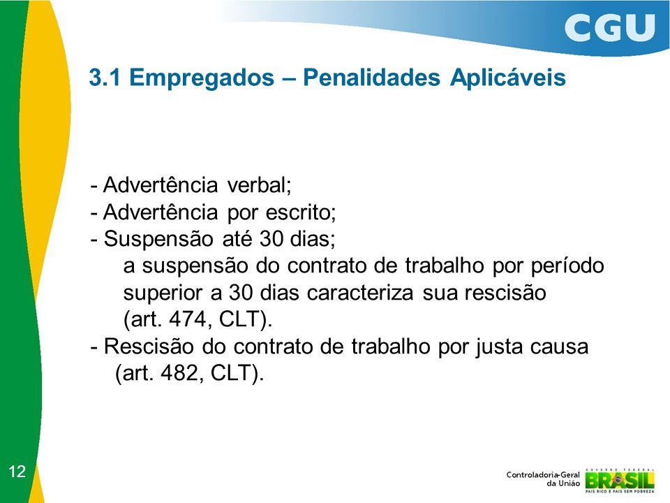 3.1 Empregados – Penalidades Aplicáveis - Advertência verbal; - Advertência por escrito; - Suspensão até 30 dias; a suspensão do contrato de trabalho por período superior a 30 dias caracteriza sua rescisão (art.
