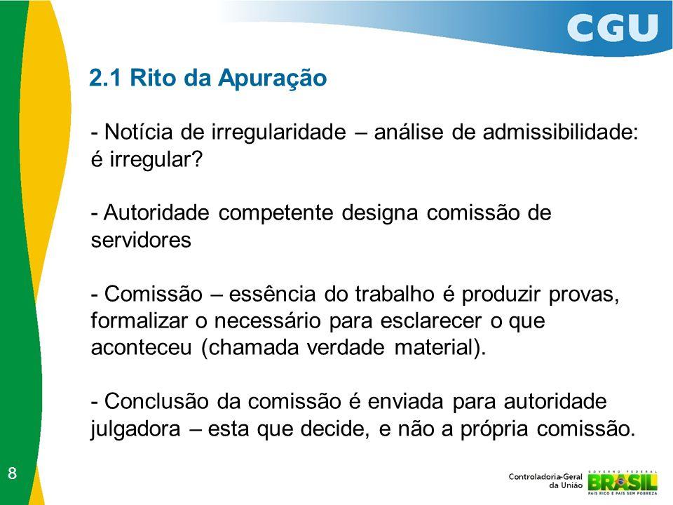 2.1 Rito da Apuração - Notícia de irregularidade – análise de admissibilidade: é irregular? - Autoridade competente designa comissão de servidores - C