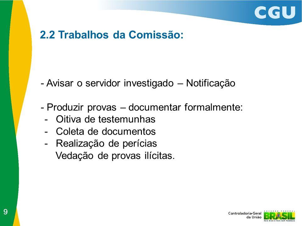 2.2 Trabalhos da Comissão: - Avisar o servidor investigado – Notificação - Produzir provas – documentar formalmente: -Oitiva de testemunhas -Coleta de documentos -Realização de perícias Vedação de provas ilícitas.