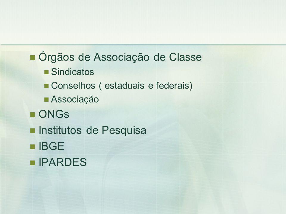 Órgãos de Associação de Classe Sindicatos Conselhos ( estaduais e federais) Associação ONGs Institutos de Pesquisa IBGE IPARDES