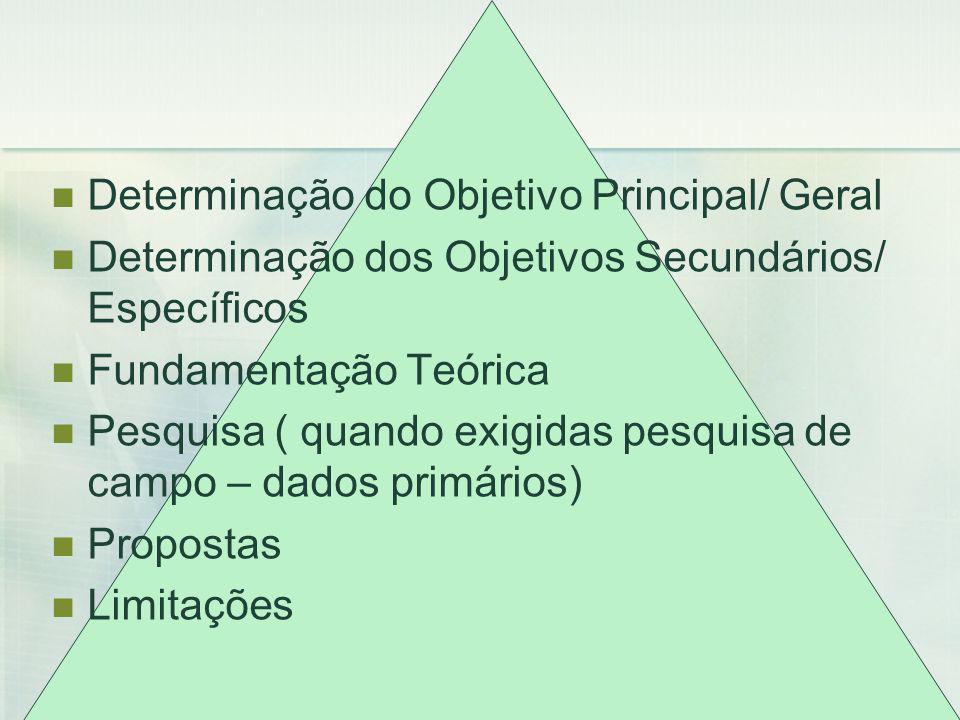 Determinação do Objetivo Principal/ Geral Determinação dos Objetivos Secundários/ Específicos Fundamentação Teórica Pesquisa ( quando exigidas pesquisa de campo – dados primários) Propostas Limitações