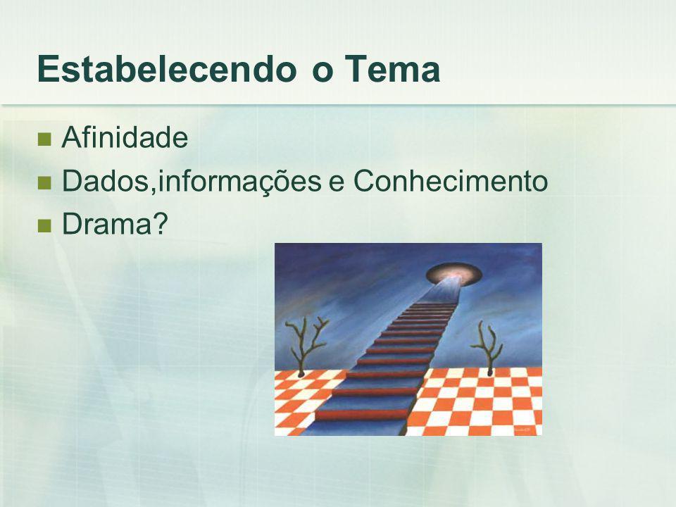 Estabelecendo o Tema Afinidade Dados,informações e Conhecimento Drama
