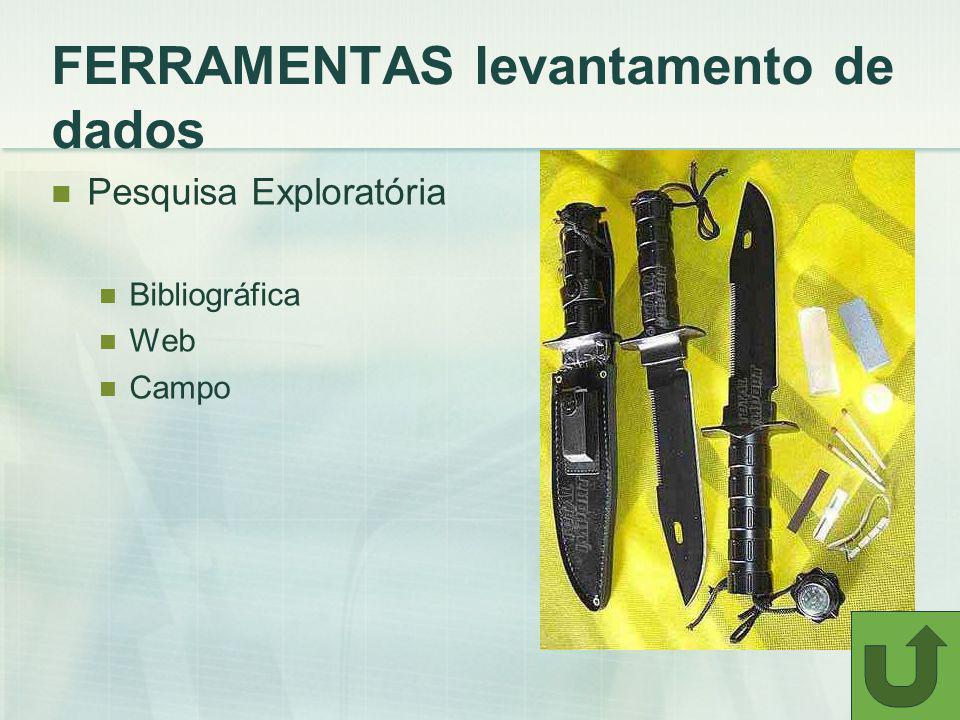 FERRAMENTAS levantamento de dados Pesquisa Exploratória Bibliográfica Web Campo