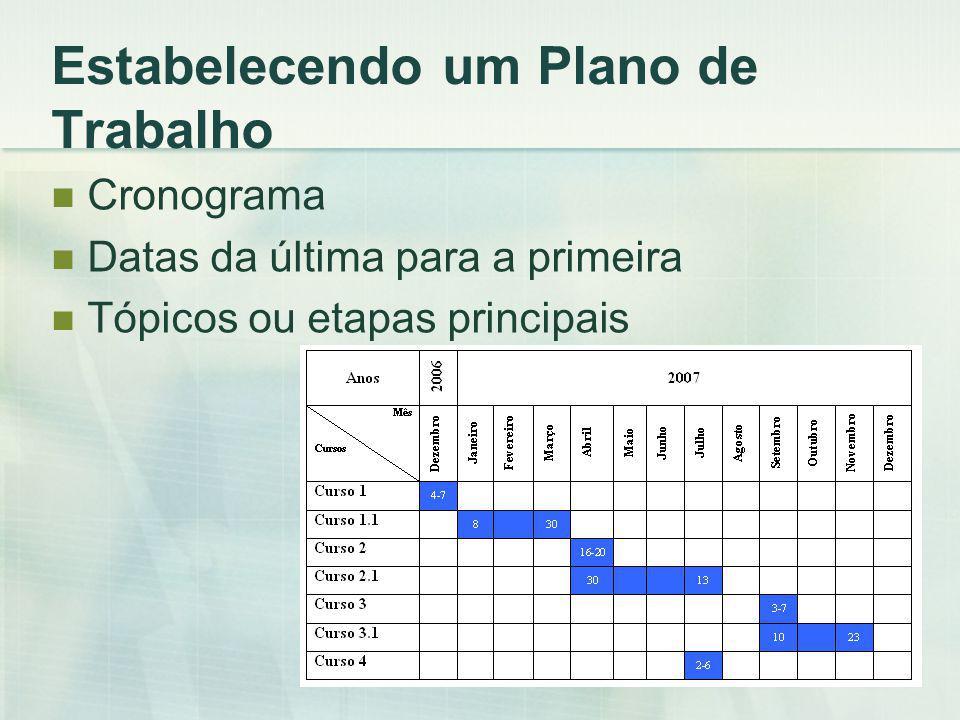 Estabelecendo um Plano de Trabalho Cronograma Datas da última para a primeira Tópicos ou etapas principais