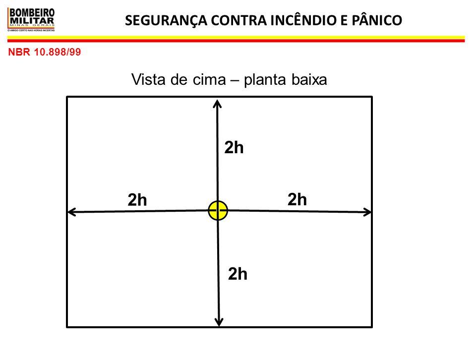 SEGURANÇA CONTRA INCÊNDIO E PÂNICO 16 NBR 10.898/99 2h Vista de cima – planta baixa