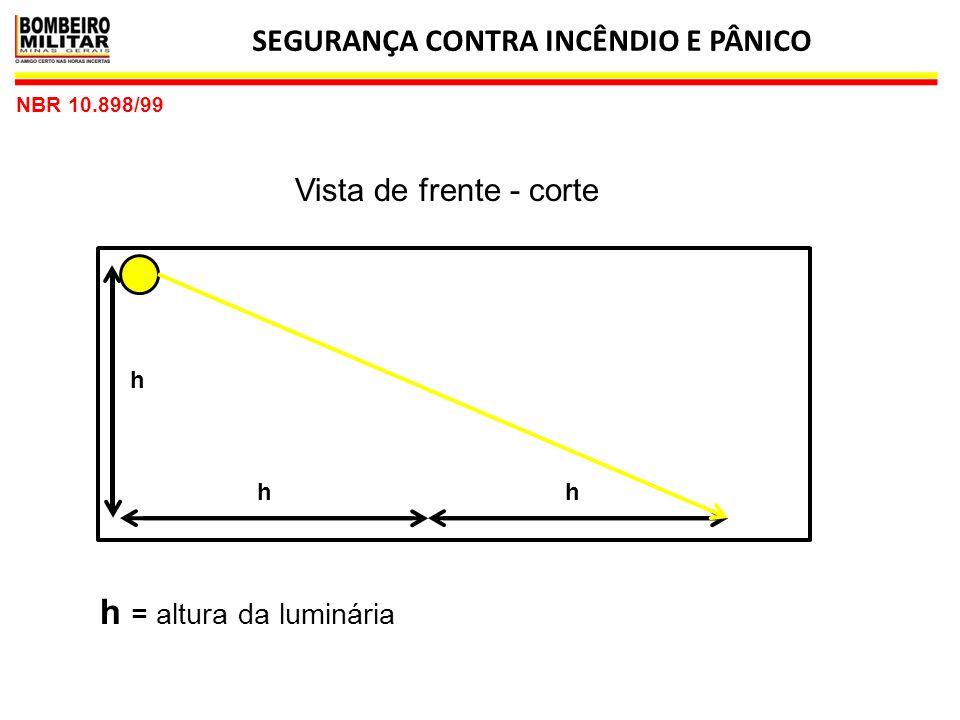 SEGURANÇA CONTRA INCÊNDIO E PÂNICO 17 NBR 10.898/99 h = altura da luminária Vista de frente - corte h hh