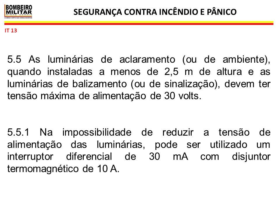 SEGURANÇA CONTRA INCÊNDIO E PÂNICO 21 IT 13 5.5 As luminárias de aclaramento (ou de ambiente), quando instaladas a menos de 2,5 m de altura e as luminárias de balizamento (ou de sinalização), devem ter tensão máxima de alimentação de 30 volts.