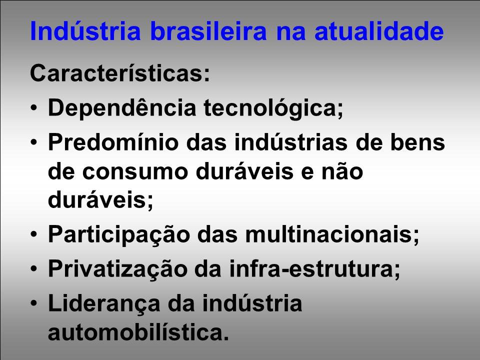 Indústria brasileira na atualidade Características: Dependência tecnológica; Predomínio das indústrias de bens de consumo duráveis e não duráveis; Participação das multinacionais; Privatização da infra-estrutura; Liderança da indústria automobilística.