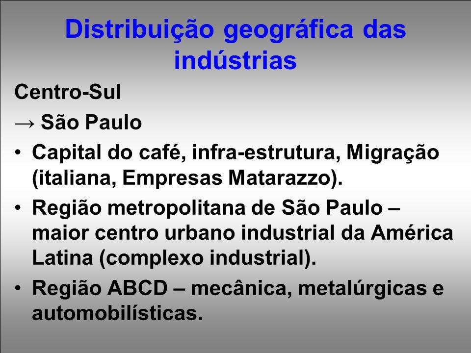 Distribuição geográfica das indústrias Centro-Sul → São Paulo Capital do café, infra-estrutura, Migração (italiana, Empresas Matarazzo).