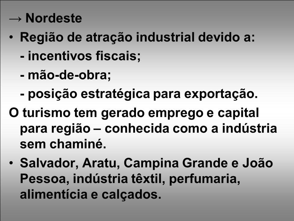 → Nordeste Região de atração industrial devido a: - incentivos fiscais; - mão-de-obra; - posição estratégica para exportação.