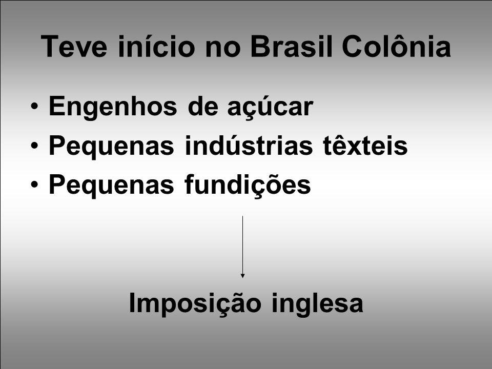 Teve início no Brasil Colônia Engenhos de açúcar Pequenas indústrias têxteis Pequenas fundições Imposição inglesa