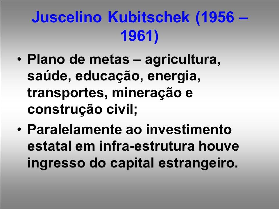 Juscelino Kubitschek (1956 – 1961) Plano de metas – agricultura, saúde, educação, energia, transportes, mineração e construção civil; Paralelamente ao investimento estatal em infra-estrutura houve ingresso do capital estrangeiro.
