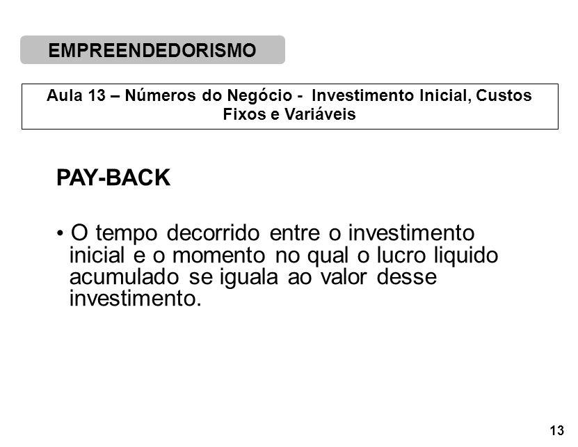 EMPREENDEDORISMO 13 Aula 13 – Números do Negócio - Investimento Inicial, Custos Fixos e Variáveis PAY-BACK O tempo decorrido entre o investimento inic