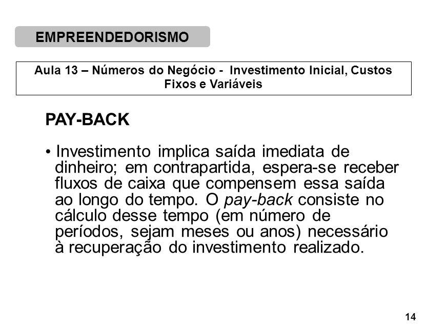 EMPREENDEDORISMO 14 Aula 13 – Números do Negócio - Investimento Inicial, Custos Fixos e Variáveis PAY-BACK Investimento implica saída imediata de dinh