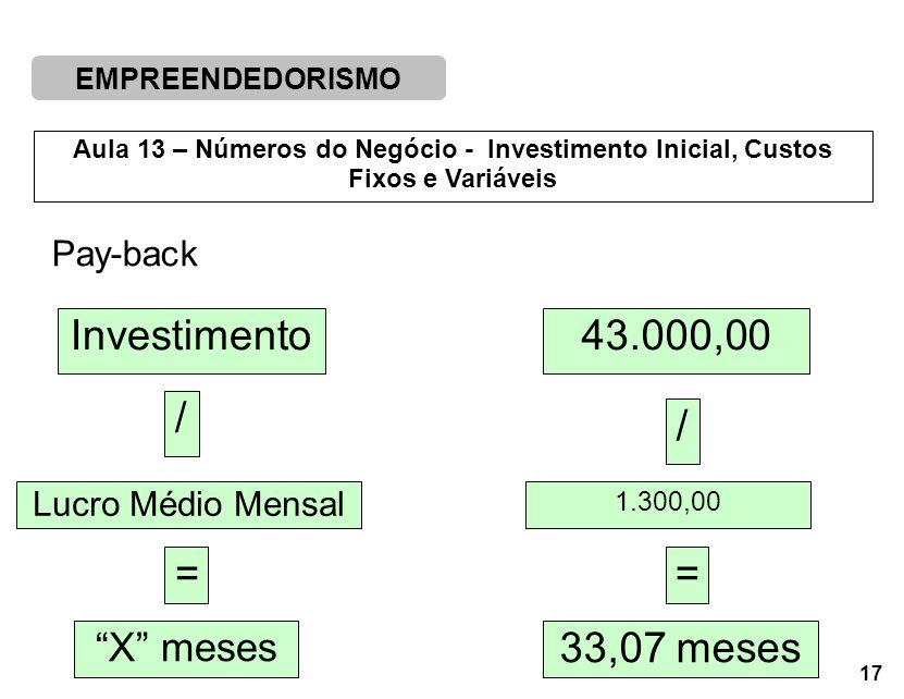 EMPREENDEDORISMO 17 Aula 13 – Números do Negócio - Investimento Inicial, Custos Fixos e Variáveis Investimento / Lucro Médio Mensal = X meses 43.000,00 / 1.300,00 = 33,07 meses Pay-back