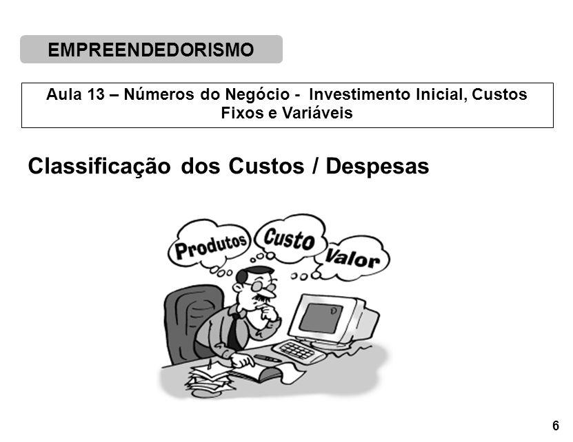 EMPREENDEDORISMO 6 Aula 13 – Números do Negócio - Investimento Inicial, Custos Fixos e Variáveis Classificação dos Custos / Despesas