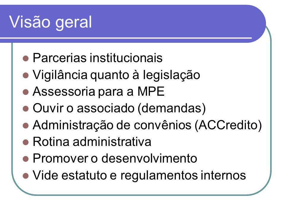 Visão geral Parcerias institucionais Vigilância quanto à legislação Assessoria para a MPE Ouvir o associado (demandas) Administração de convênios (ACCredito) Rotina administrativa Promover o desenvolvimento Vide estatuto e regulamentos internos