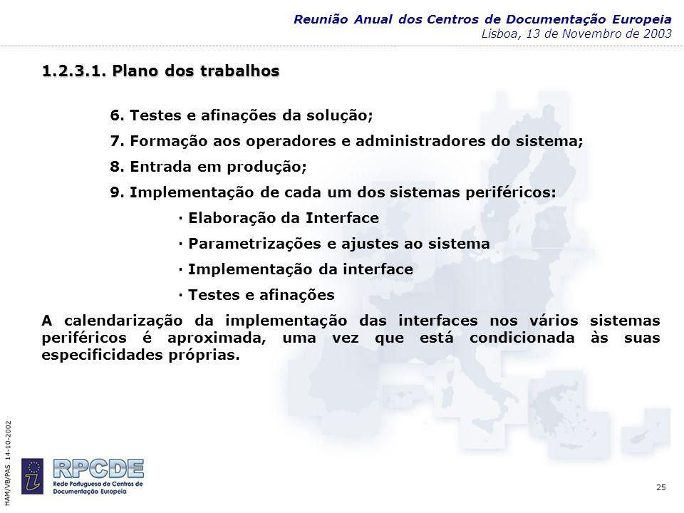 25 HAM/VB/PAS 14-10-2002 1.2.3.1.