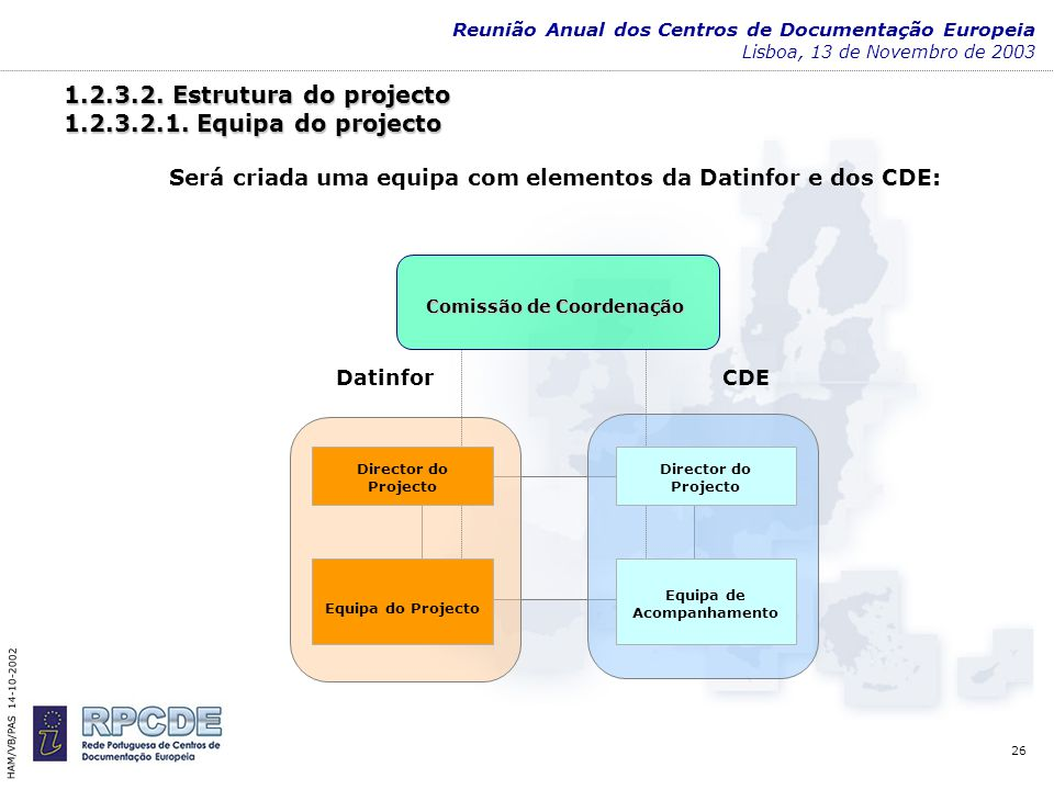 26 HAM/VB/PAS 14-10-2002 1.2.3.2. Estrutura do projecto 1.2.3.2.1.