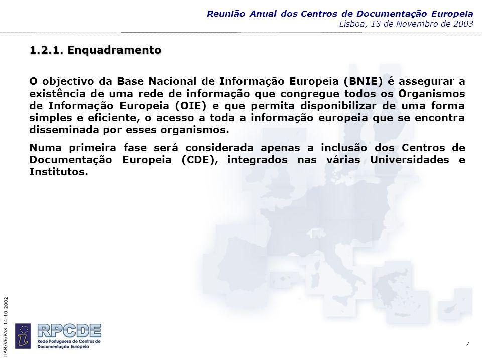 38 Reunião Anual dos Centros de Documentação Europeia Lisboa, 13 de Novembro de 20033 Análise e discussão dos seguintes aspectos: HAM/VB/PAS 14-10-2002