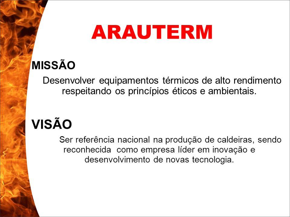 Clique para editar o estilo do subtítulo mestre 13/10/10 ARAUTERM MISSÃO Desenvolver equipamentos térmicos de alto rendimento respeitando os princípios éticos e ambientais.