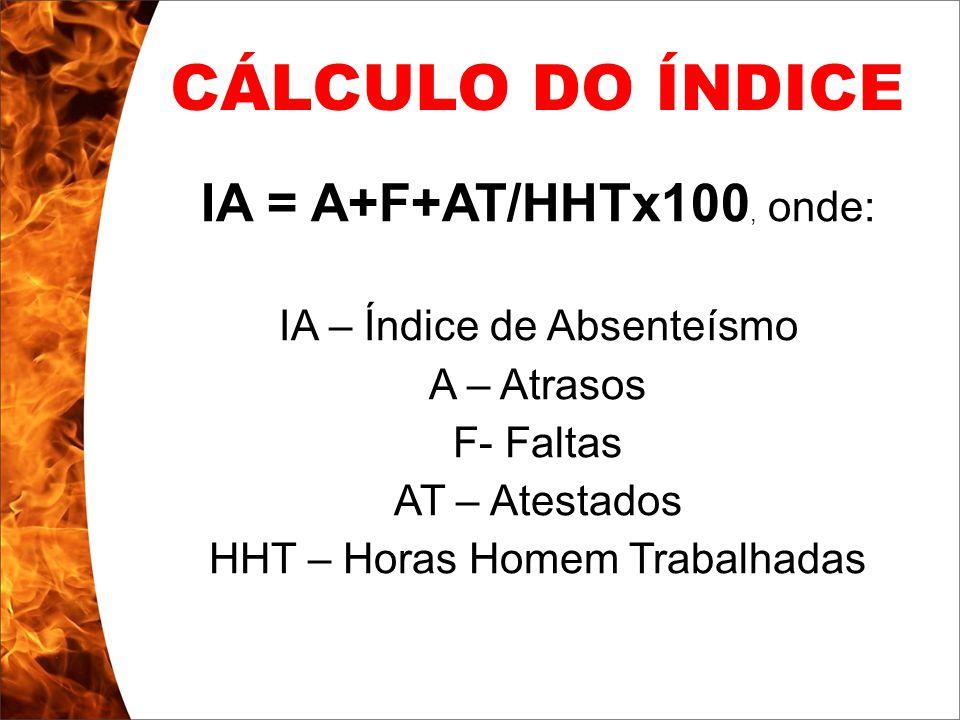 Clique para editar o estilo do subtítulo mestre 13/10/10 CÁLCULO DO ÍNDICE IA = A+F+AT/HHTx100, onde: IA – Índice de Absenteísmo A – Atrasos F- Faltas AT – Atestados HHT – Horas Homem Trabalhadas