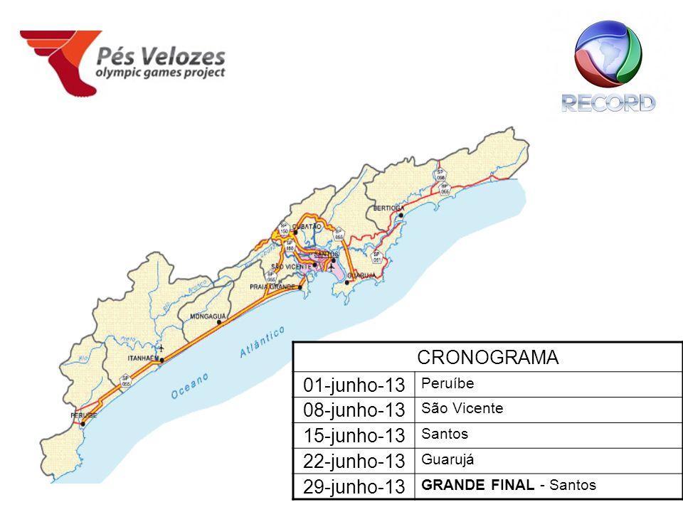 CRONOGRAMA 01-junho-13 Peruíbe 08-junho-13 São Vicente 15-junho-13 Santos 22-junho-13 Guarujá 29-junho-13 GRANDE FINAL - Santos