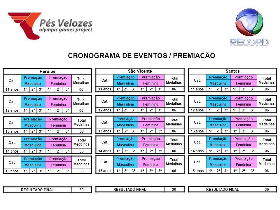 CRONOGRAMA DE EVENTOS / PREMIAÇÃO Guarujá Cat.