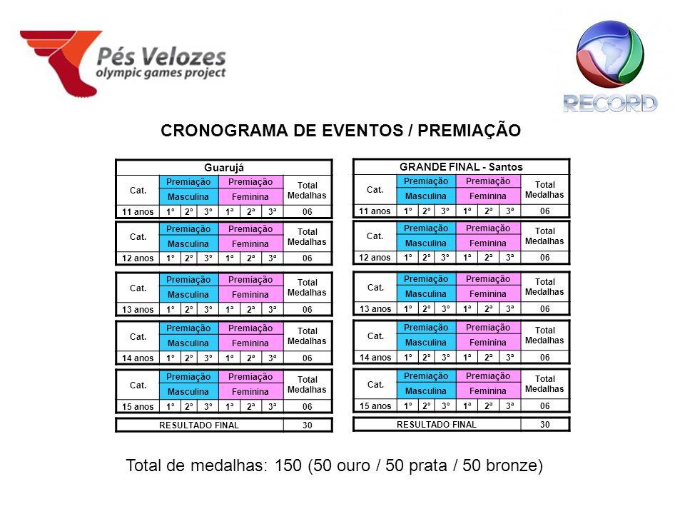 CRONOGRAMA DE EVENTOS / PREMIAÇÃO Guarujá Cat. Premiação Total Medalhas MasculinaFeminina 11 anos1º2º3º1ª2ª3ª06 Cat. Premiação Total Medalhas Masculin