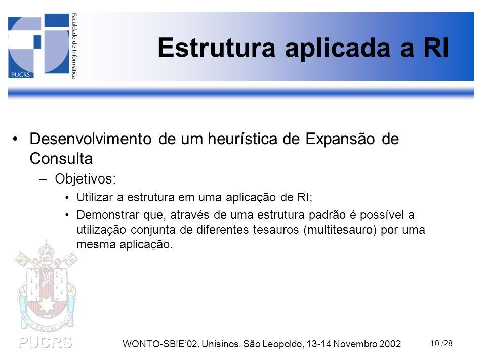 WONTO-SBIE'02. Unisinos. São Leopoldo, 13-14 Novembro 2002 10 /28 Estrutura aplicada a RI Desenvolvimento de um heurística de Expansão de Consulta –Ob