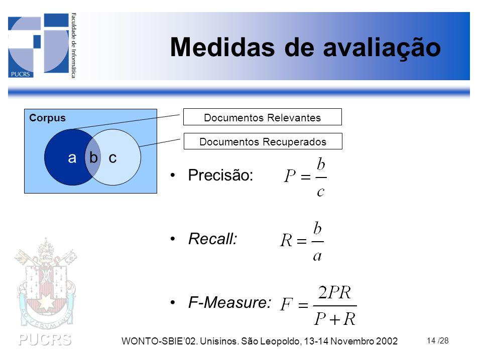 WONTO-SBIE'02. Unisinos. São Leopoldo, 13-14 Novembro 2002 14 /28 Medidas de avaliação Precisão: Recall: F-Measure: Corpus ac b Documentos Relevantes