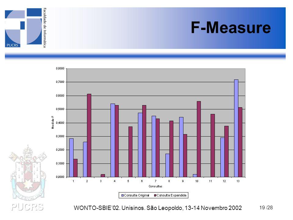 WONTO-SBIE'02. Unisinos. São Leopoldo, 13-14 Novembro 2002 19 /28 F-Measure