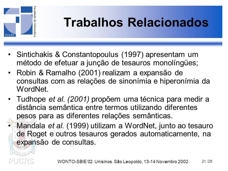 WONTO-SBIE'02. Unisinos. São Leopoldo, 13-14 Novembro 2002 21 /28 Trabalhos Relacionados Sintichakis & Constantopoulus (1997) apresentam um método de