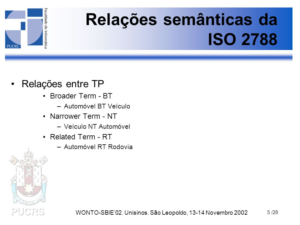WONTO-SBIE'02. Unisinos. São Leopoldo, 13-14 Novembro 2002 5 /28 Relações semânticas da ISO 2788 Relações entre TP Broader Term - BT –Automóvel BT Veí