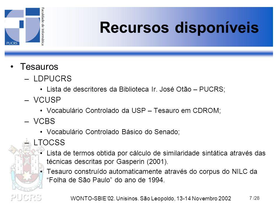 WONTO-SBIE'02. Unisinos. São Leopoldo, 13-14 Novembro 2002 7 /28 Recursos disponíveis Tesauros –LDPUCRS Lista de descritores da Biblioteca Ir. José Ot