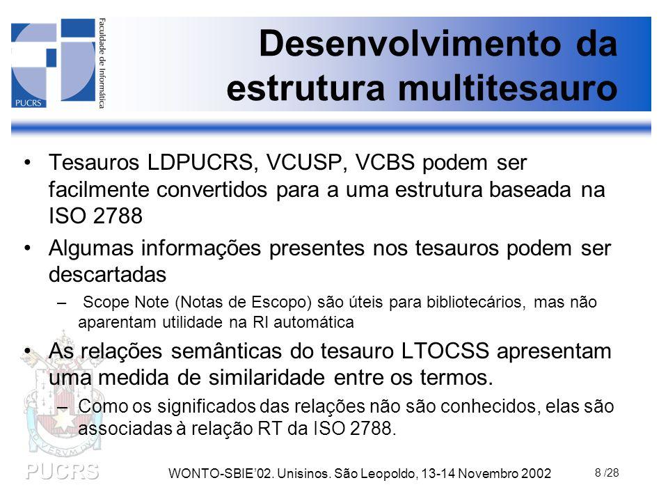 WONTO-SBIE'02. Unisinos. São Leopoldo, 13-14 Novembro 2002 8 /28 Tesauros LDPUCRS, VCUSP, VCBS podem ser facilmente convertidos para a uma estrutura b