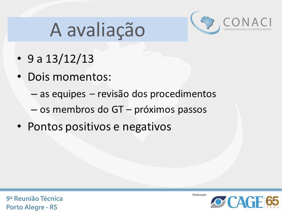 A avaliação 9 a 13/12/13 Dois momentos: – as equipes – revisão dos procedimentos – os membros do GT – próximos passos Pontos positivos e negativos