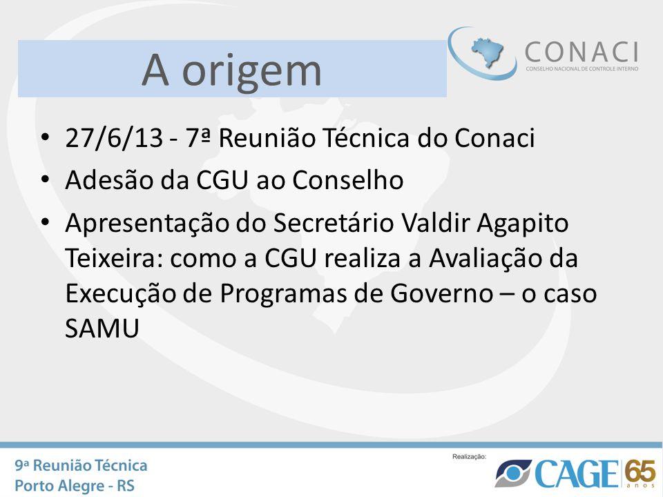 A origem 27/6/13 - 7ª Reunião Técnica do Conaci Adesão da CGU ao Conselho Apresentação do Secretário Valdir Agapito Teixeira: como a CGU realiza a Ava